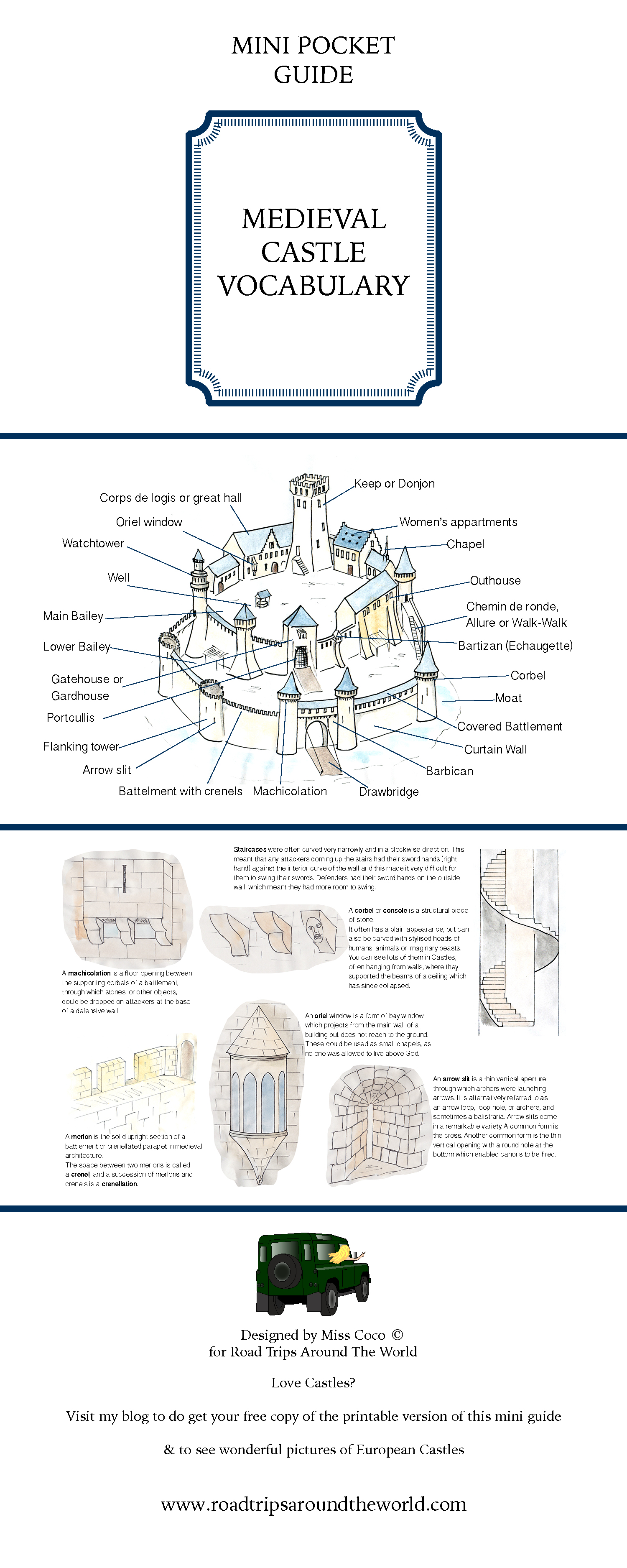 A Pocket Guide To Medieval Castle Vocabulary Manual Guide